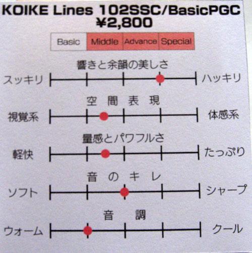 Balance_102_basicpgc