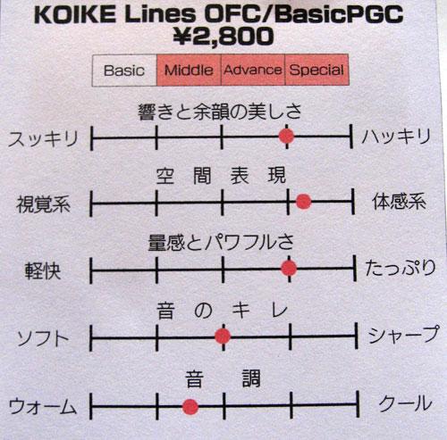 Balance_ofc_basicpgc