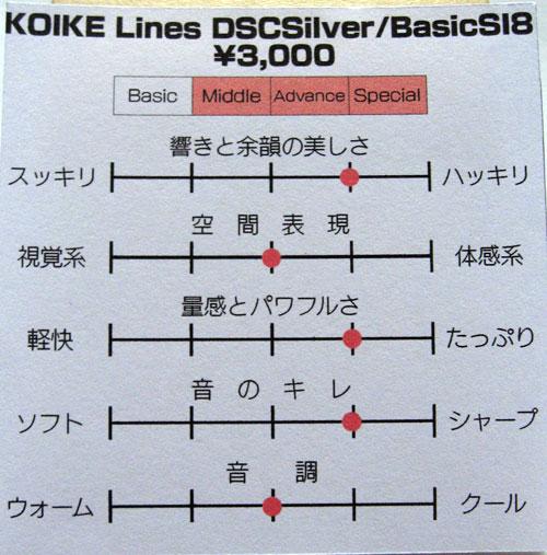 Balance_silver_basicc18