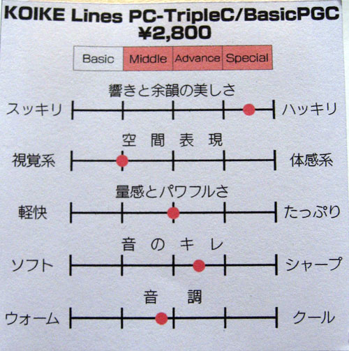 Balance_triplec_basicpgc